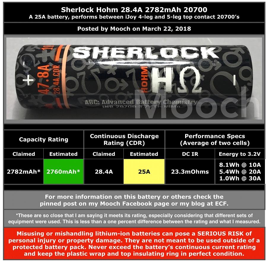 Sherlock H ohm 28.4A 2782mAh 20700 Battery Description