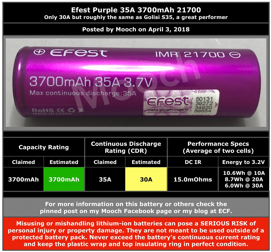 Efest 35A 3700mAh 21700 Battery Full Details