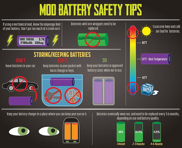 All about vape batteries